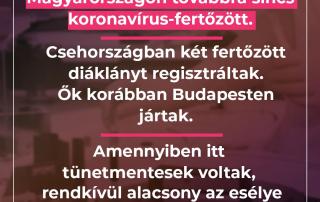 Magyarországon továbbra sincs koronavírus-fertőzött. Csehországban két fertőzött diá…