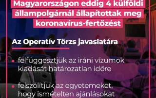 Magyarországon eddig 4 külföldi állampolgárnál állapítottak meg koronavírus-fertőzés…