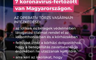 7 koronavírus-fertőzött van Magyarországon.